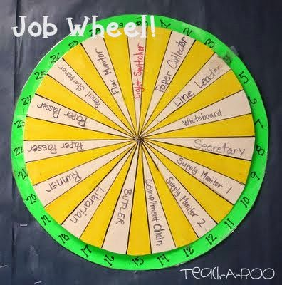 Classroom Job Wheel- Putting Kids to Work