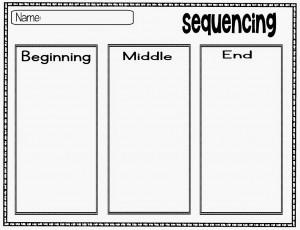 math worksheet : beginning middle end kindergarten graphic organizer  1 2 3 teach  : Beginning Middle End Worksheet Kindergarten