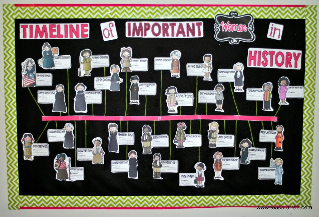 Women's History Month Bulletin Board - Teach-A-Roo